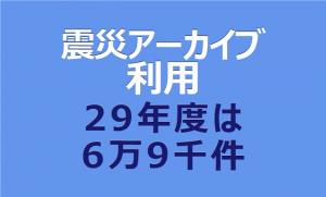 震災アーカイブ利用、 29年度は6万9千件