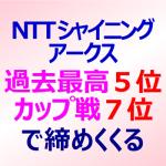 NTTシャイニングアークス 過去最高の5位 カップ戦も7位で締めくくる